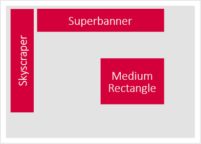 Display_formate_website_adbundle_superbanner_medium-rectangle_skyscraper
